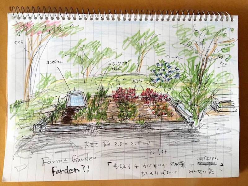 エコ住まいラボと並行して、持ち寄りで庭+畑をつくる、ボランタリーな実験も始める予定
